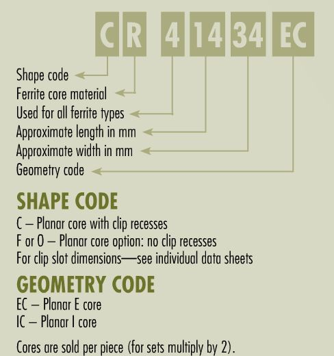 Planar-E-I-Core-Part-Number.jpg