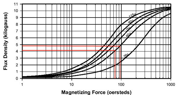 Kool-Mu-Normal-Magnetization-Curve.png